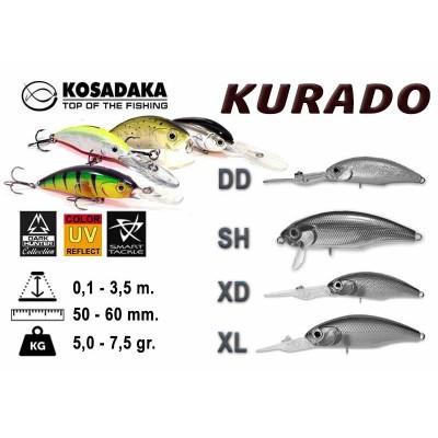 KURADO
