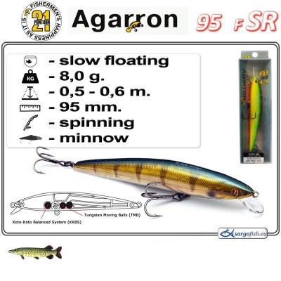 AGARRON SR 95SF