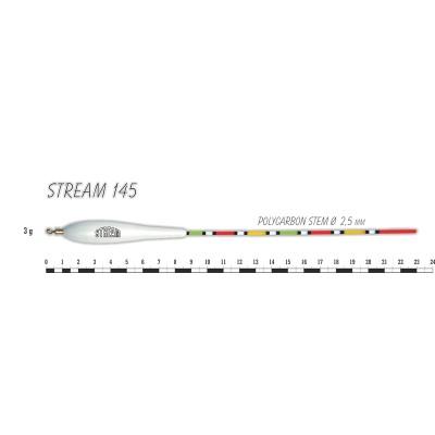 STREAM 145