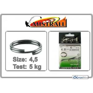 Кольцо MISTRALL - 4.5